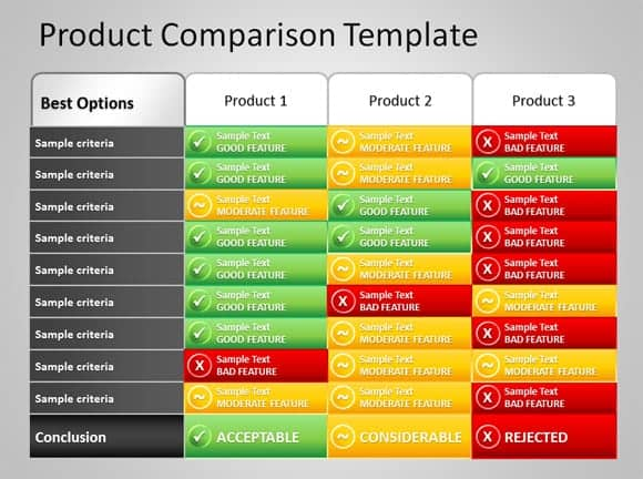 8 Product Comparison Templates Excel Excel Templates – Comparison Chart Template