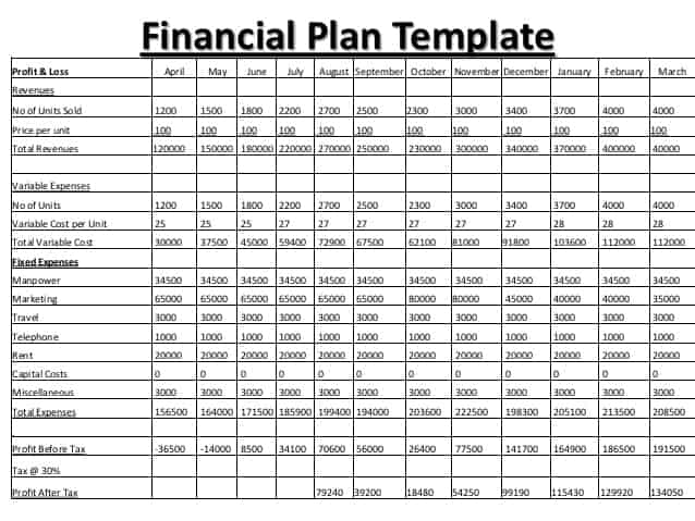 financial linens to get home business plan