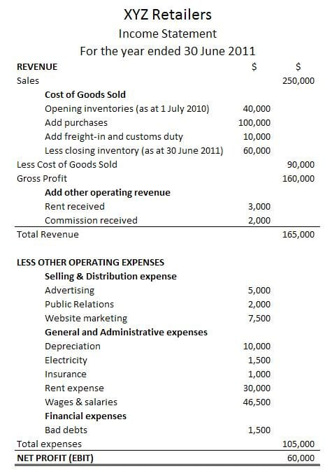 financial statement template 111