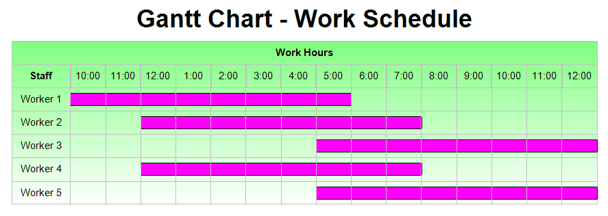 daily work schedule template 333
