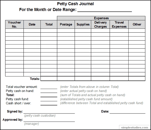 petty cash log template 888
