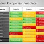 8+ Product Comparison Templates Excel