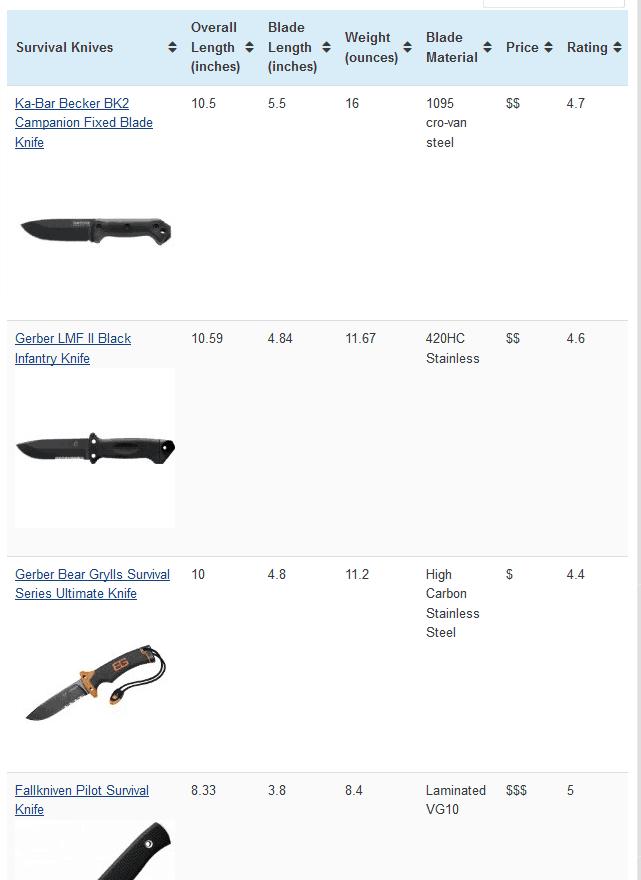 product comparison templat 555