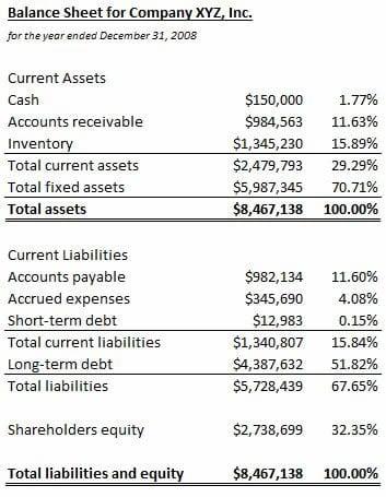 balance sheet format 888