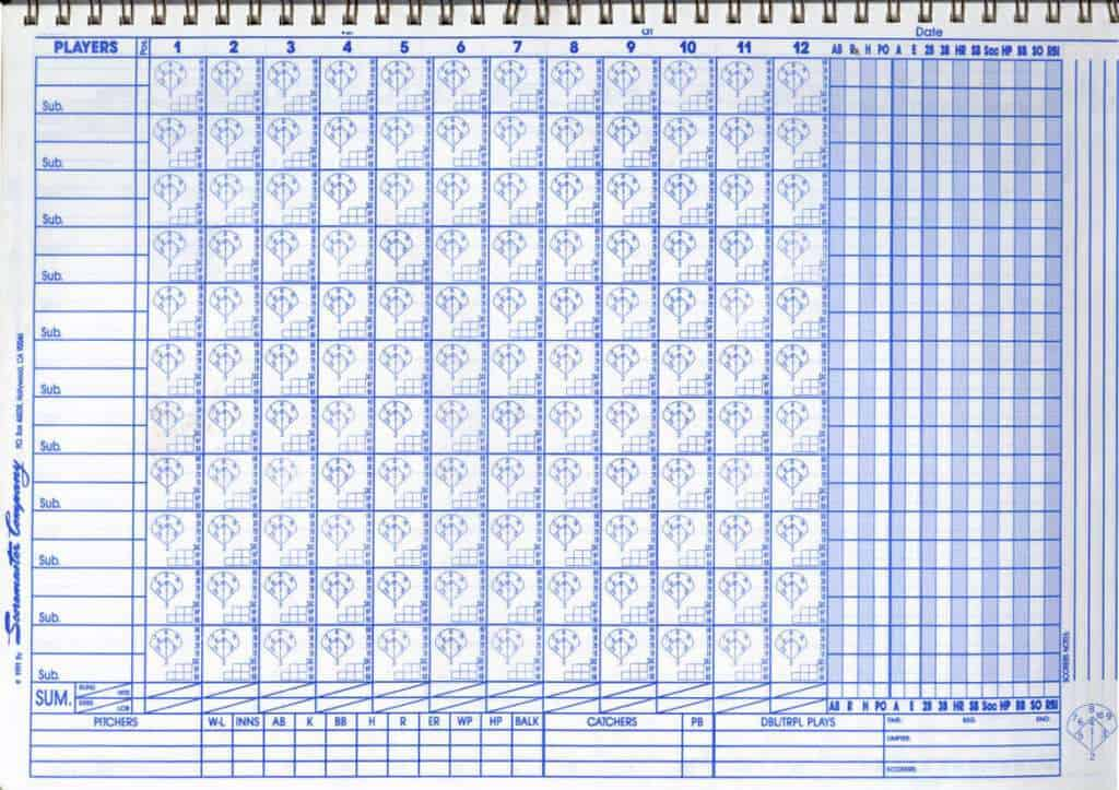 photo relating to Printable Baseball Scorebook titled 8+ Printable Baseball Scorecard Templates - Excel Templates