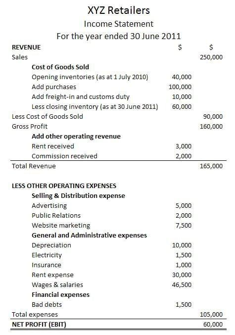 financial statement template 111