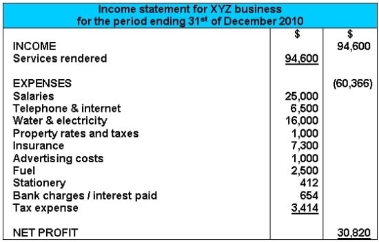 financial statement template 333