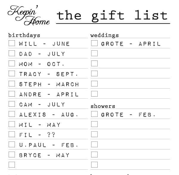 gift list template 9781