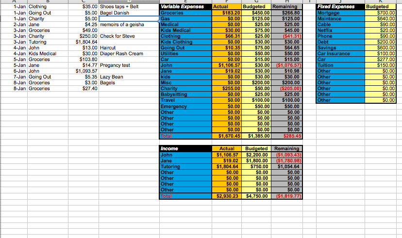 house hold budget spreadsheet template 555